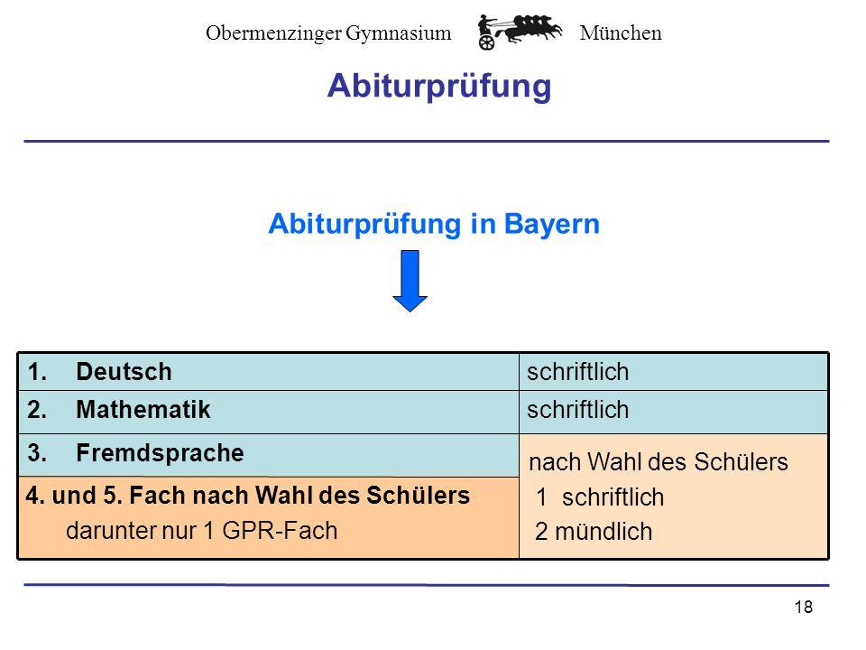 Obermenzinger GymnasiumMünchen 18 Abiturprüfung Abiturprüfung in Bayern 1.Deutschschriftlich 2.Mathematikschriftlich 3.Fremdsprache nach Wahl des Schülers 1 schriftlich 2 mündlich 4.