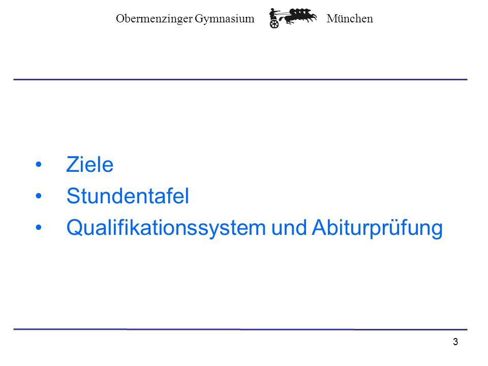 Obermenzinger GymnasiumMünchen 14 Pflicht-, Wahlpflicht- und Profileinbringung (Wahl-) Pflicht- EinbringungHJ D 4 M 4 FS1 4 Rel/Eth 3 G+Sk 3 Geo/WR 3 Ku/Mu 3 NW1 3 NW2/Inf/FS2 1 4.