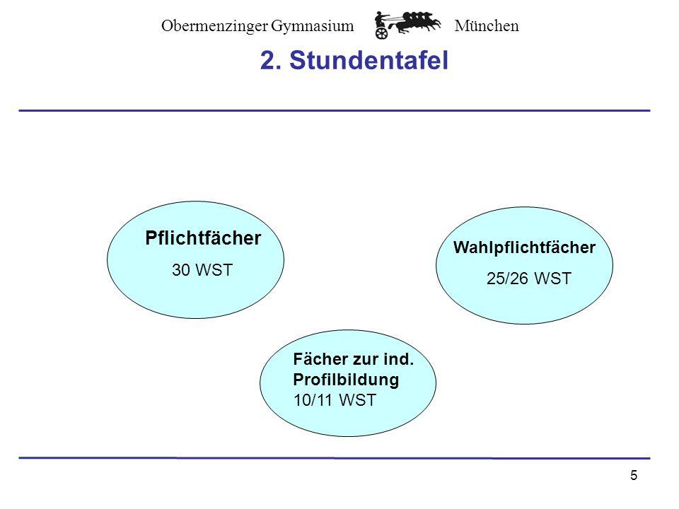 Obermenzinger GymnasiumMünchen 5 2.