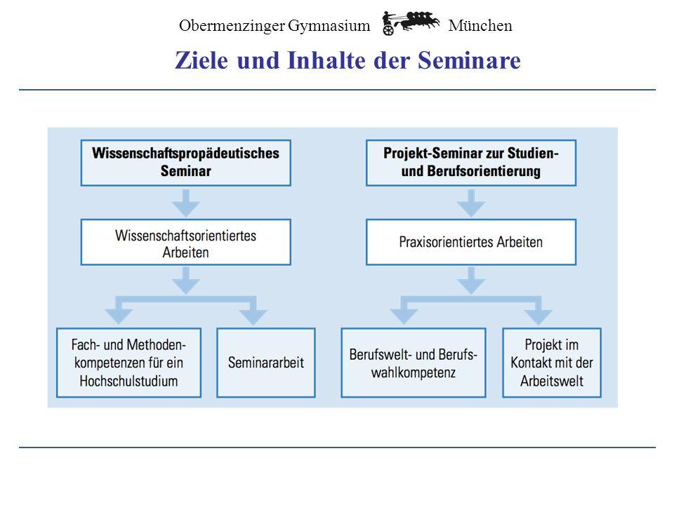 München Obermenzinger Gymnasium 3 Anbindung und Belegung der Seminare Beide Seminare sind thematisch Leitfächern zugeordnet.
