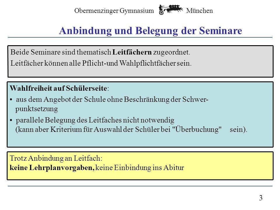 München Obermenzinger Gymnasium Termine für die Wahl der Seminare November 2012: Aushang der Seminare in den Klassen.