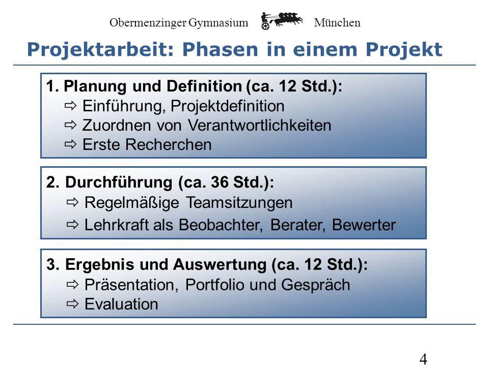 Obermenzinger Gymnasium München 4 Projektarbeit: Phasen in einem Projekt 1.Planung und Definition (ca.