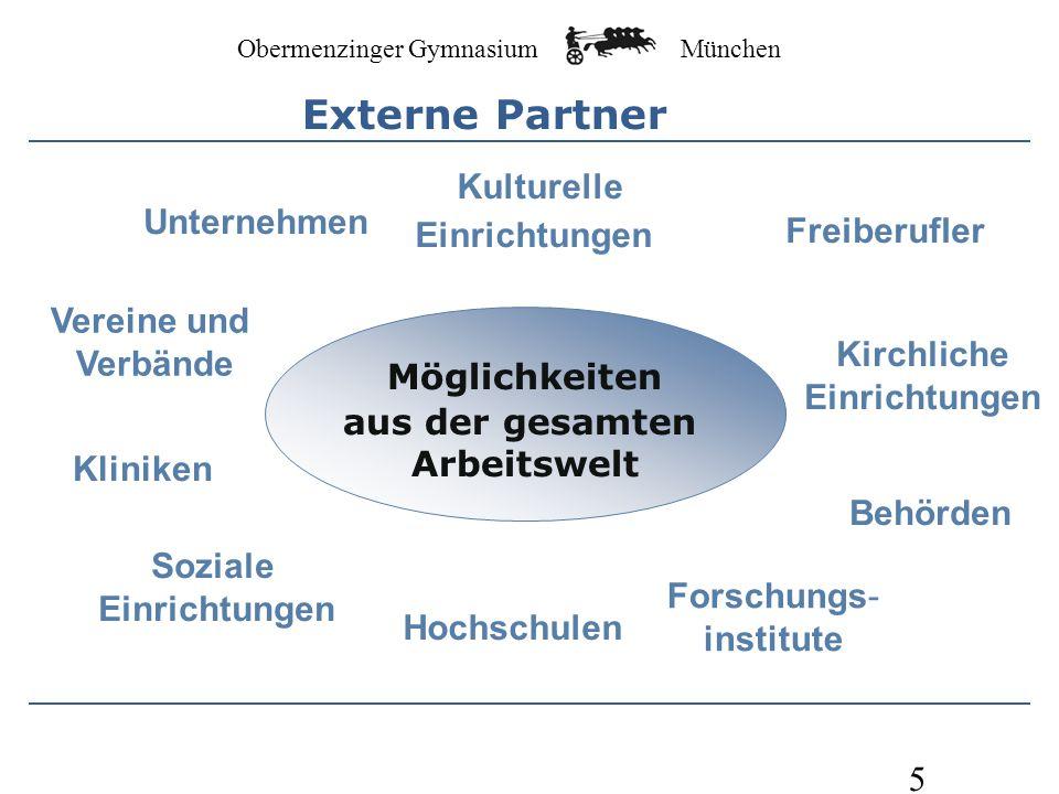 Obermenzinger Gymnasium München 6 Leistungsbewertung Studien- und Berufsorientierung Projektarbeit max.
