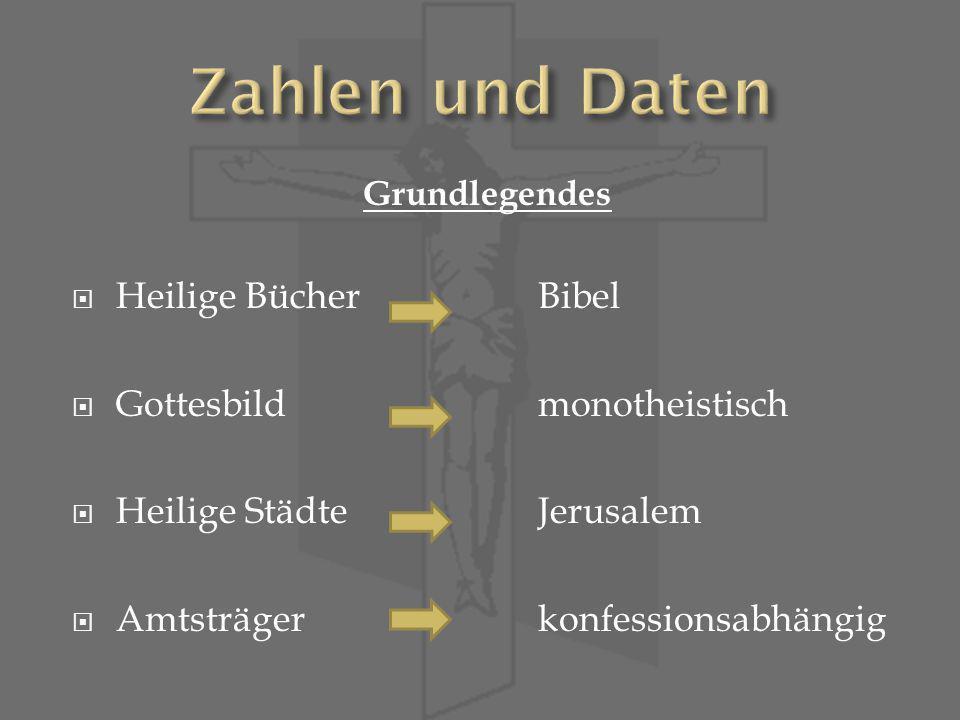 Grundlegendes Heilige BücherBibel Gottesbildmonotheistisch Heilige StädteJerusalem Amtsträgerkonfessionsabhängig