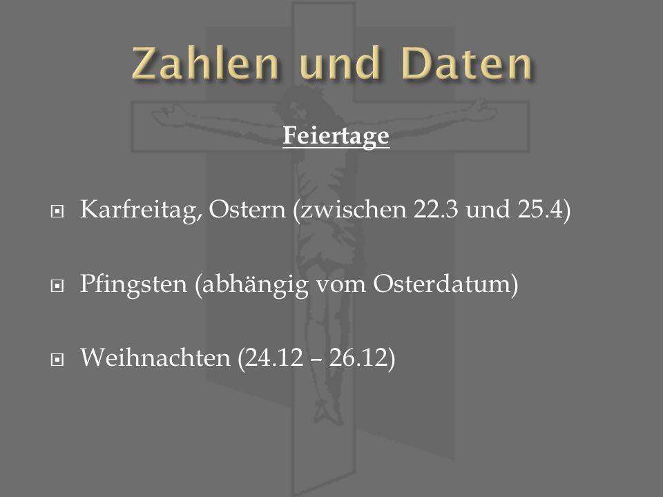 Feiertage Karfreitag, Ostern (zwischen 22.3 und 25.4) Pfingsten (abhängig vom Osterdatum) Weihnachten (24.12 – 26.12)