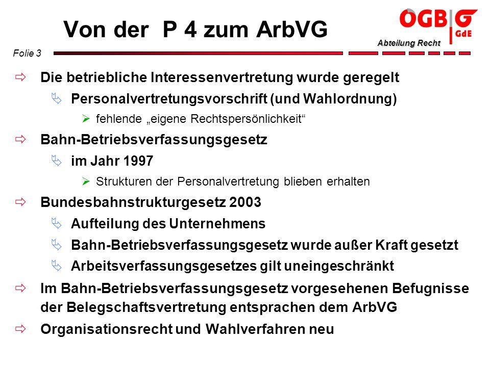 Folie 3 Abteilung Recht Von der P 4 zum ArbVG Die betriebliche Interessenvertretung wurde geregelt Personalvertretungsvorschrift (und Wahlordnung) feh