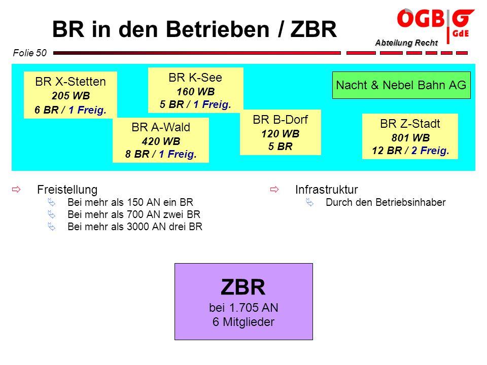 Folie 50 Abteilung Recht BR in den Betrieben / ZBR Freistellung Bei mehr als 150 AN ein BR Bei mehr als 700 AN zwei BR Bei mehr als 3000 AN drei BR BR