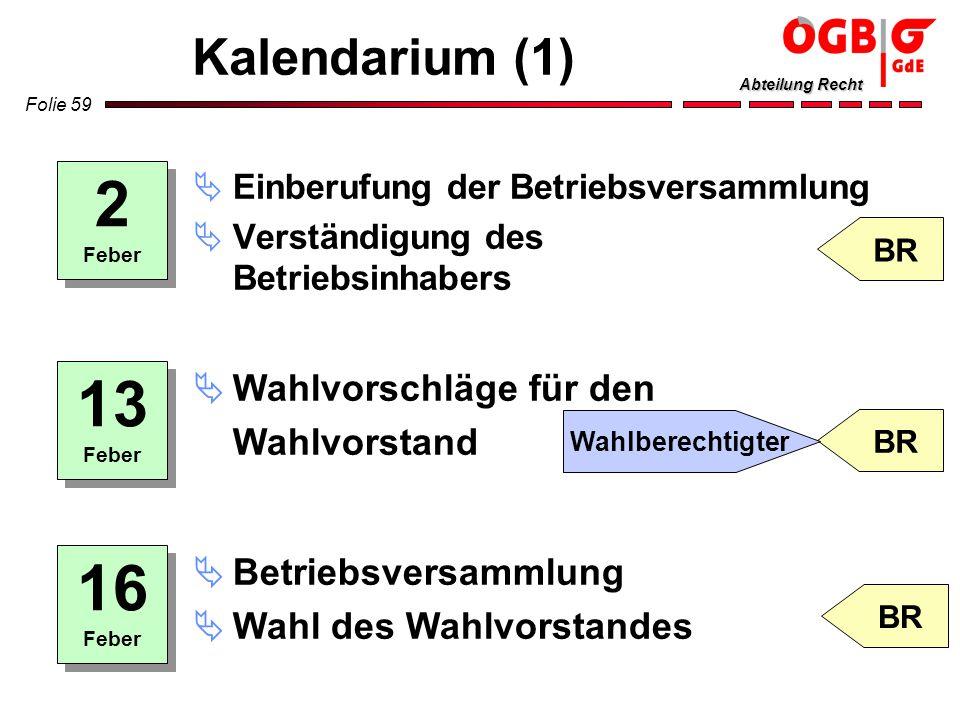Folie 59 Abteilung Recht Kalendarium (1) 2 Feber 13 Feber Einberufung der Betriebsversammlung Verständigung des Betriebsinhabers Wahlvorschläge für de