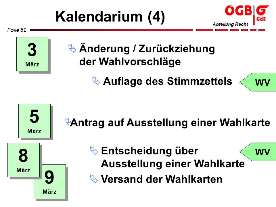 Folie 62 Abteilung Recht 9 März Kalendarium (4) 3 März Änderung / Zurückziehung der Wahlvorschläge 5 März 8 März Entscheidung über Ausstellung einer W