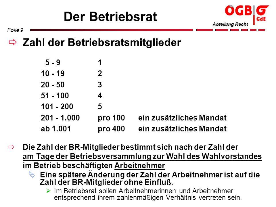 Folie 50 Abteilung Recht BR in den Betrieben / ZBR Freistellung Bei mehr als 150 AN ein BR Bei mehr als 700 AN zwei BR Bei mehr als 3000 AN drei BR BR X-Stetten 205 WB 6 BR / 1 Freig.