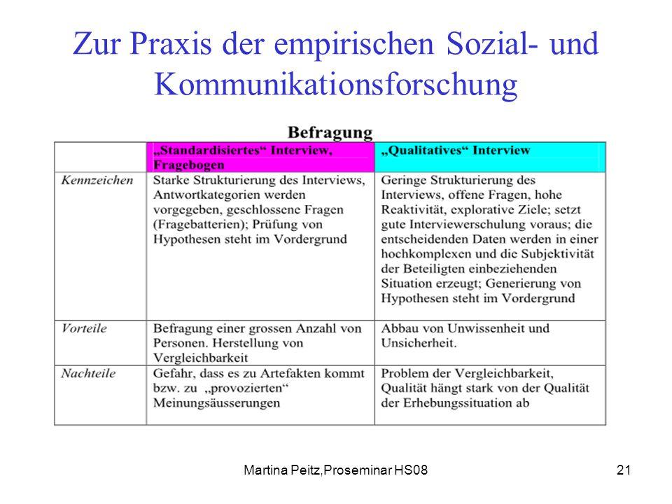 Martina Peitz,Proseminar HS0821 Zur Praxis der empirischen Sozial- und Kommunikationsforschung