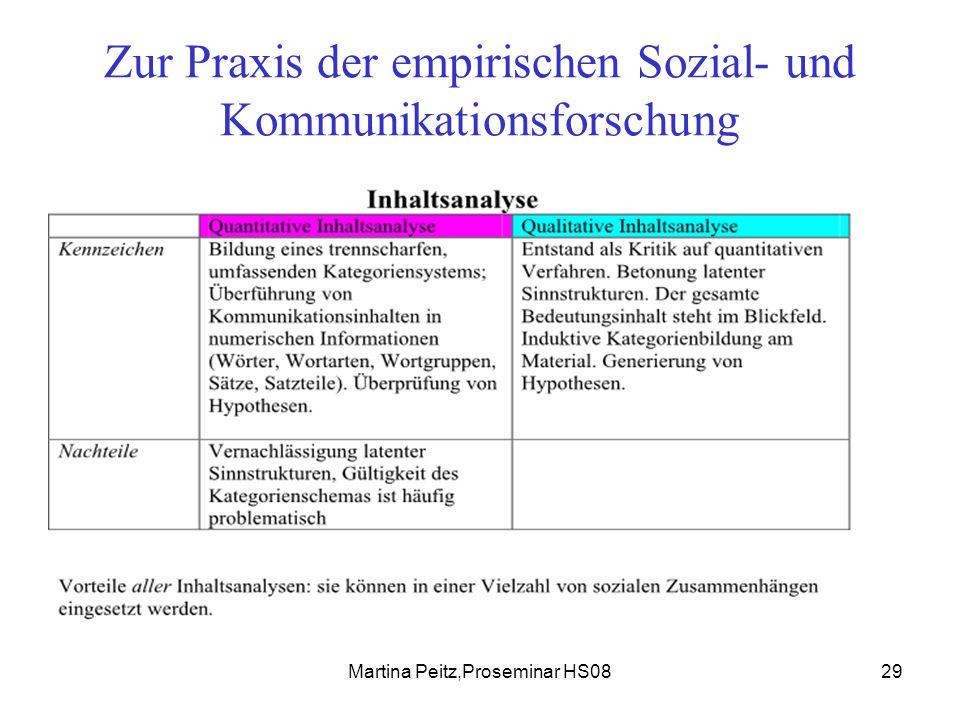 Martina Peitz,Proseminar HS0829 Zur Praxis der empirischen Sozial- und Kommunikationsforschung