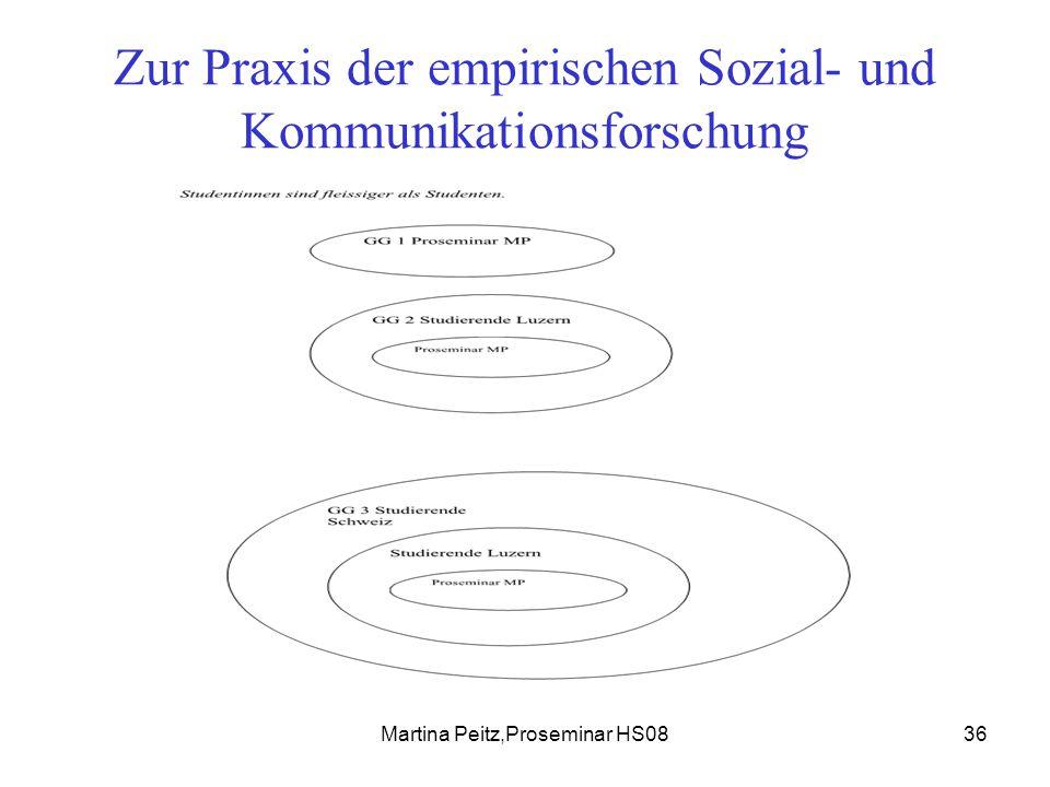 Martina Peitz,Proseminar HS0836 Zur Praxis der empirischen Sozial- und Kommunikationsforschung