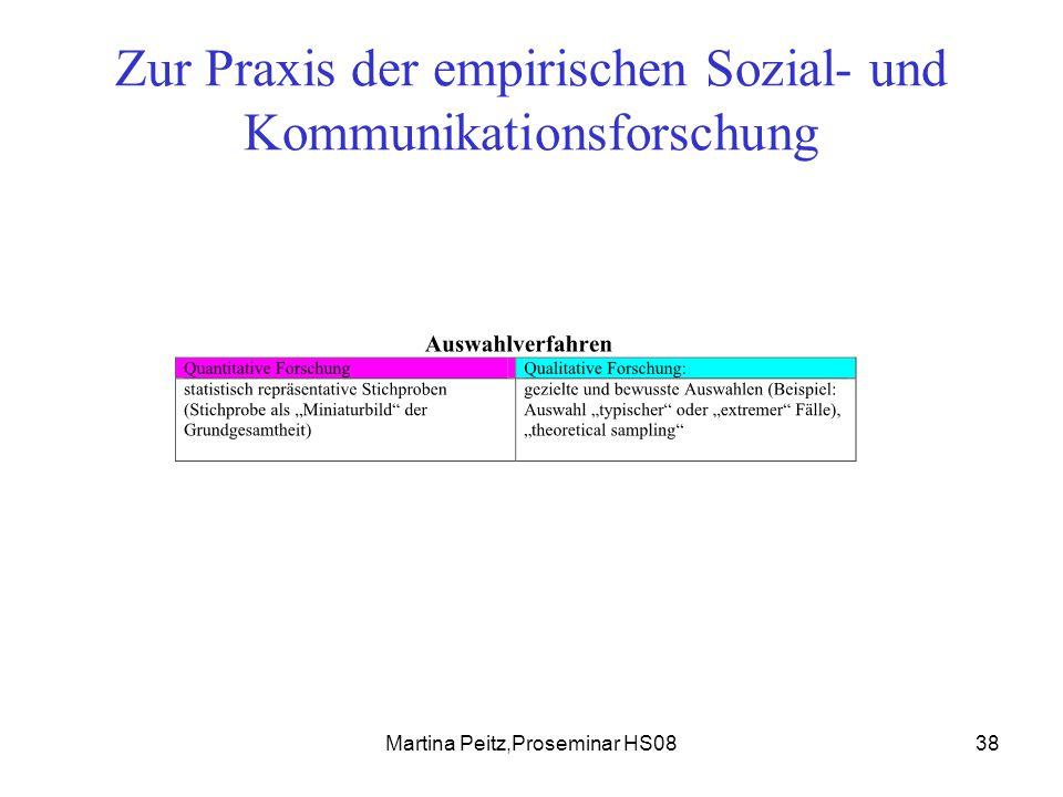 Martina Peitz,Proseminar HS0838 Zur Praxis der empirischen Sozial- und Kommunikationsforschung