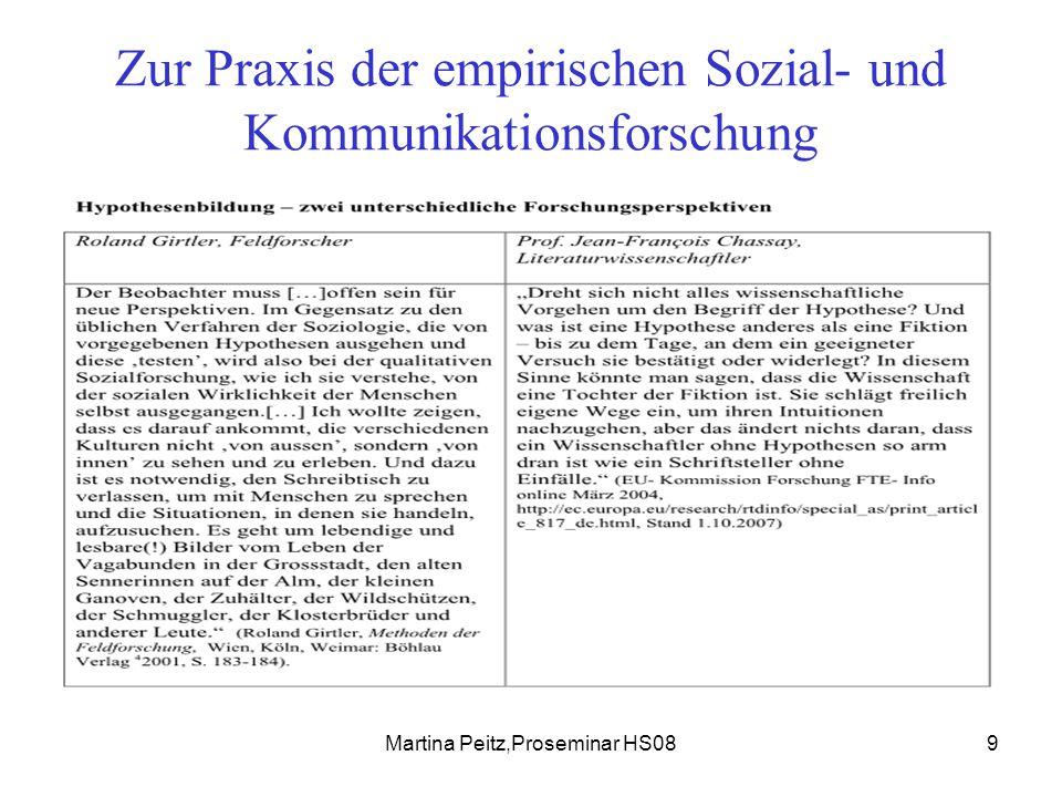 Martina Peitz,Proseminar HS0830 Zur Praxis der empirischen Sozial- und Kommunikationsforschung