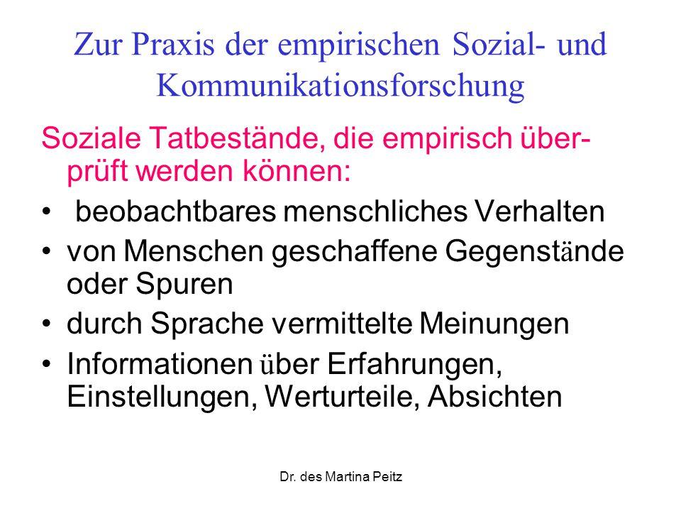 Dr. des Martina Peitz Zur Praxis der empirischen Sozial- und Kommunikationsforschung Soziale Tatbestände, die empirisch über- prüft werden können: beo