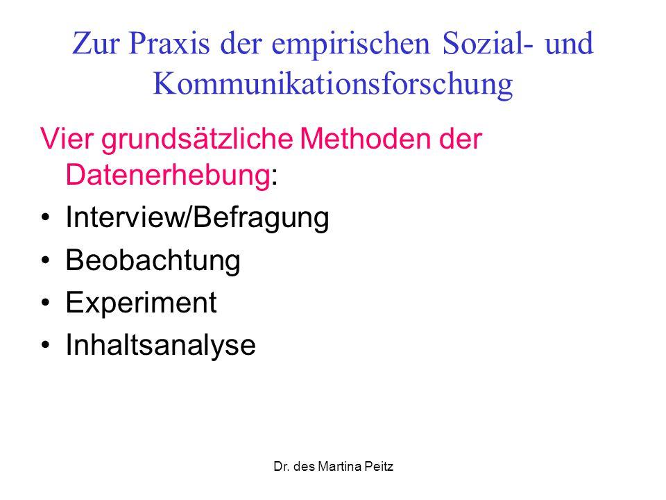 Dr. des Martina Peitz Zur Praxis der empirischen Sozial- und Kommunikationsforschung Vier grundsätzliche Methoden der Datenerhebung: Interview/Befragu