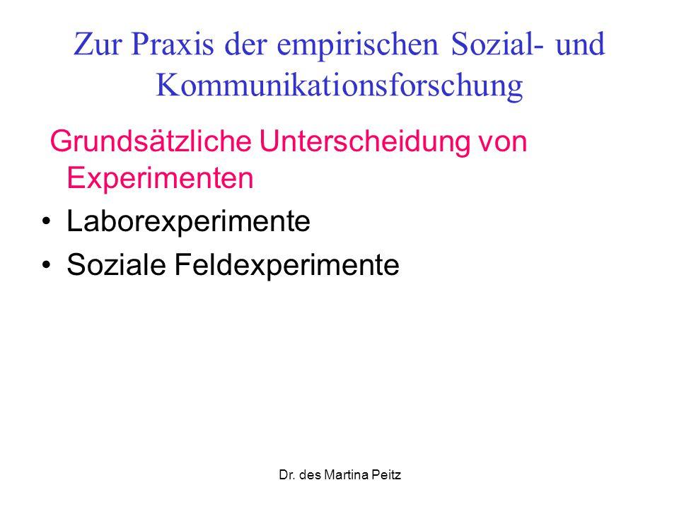 Dr. des Martina Peitz Zur Praxis der empirischen Sozial- und Kommunikationsforschung Grundsätzliche Unterscheidung von Experimenten Laborexperimente S