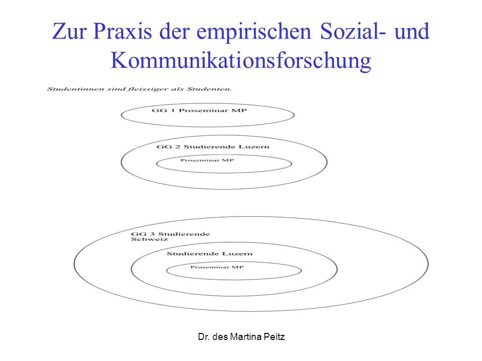 Dr. des Martina Peitz Zur Praxis der empirischen Sozial- und Kommunikationsforschung