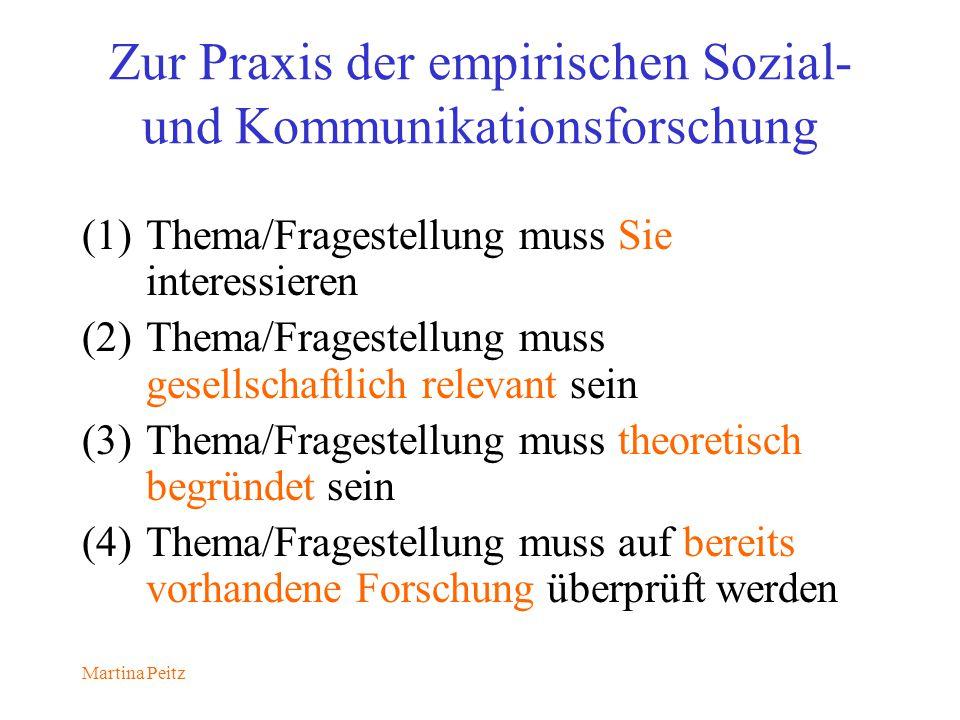 Martina Peitz Zur Praxis der empirischen Sozial- und Kommunikationsforschung (1)Thema/Fragestellung muss Sie interessieren (2)Thema/Fragestellung muss gesellschaftlich relevant sein (3)Thema/Fragestellung muss theoretisch begründet sein (4)Thema/Fragestellung muss auf bereits vorhandene Forschung überprüft werden