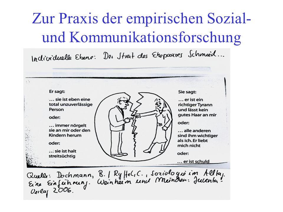 Martina Peitz Zur Praxis der empirischen Sozial- und Kommunikationsforschung