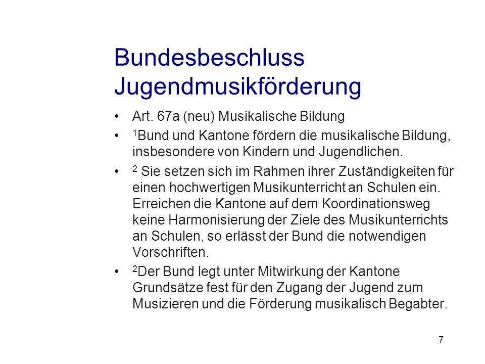 unterstützen verbinden vorausgehen Bundesbeschluss Jugendmusikförderung Art.