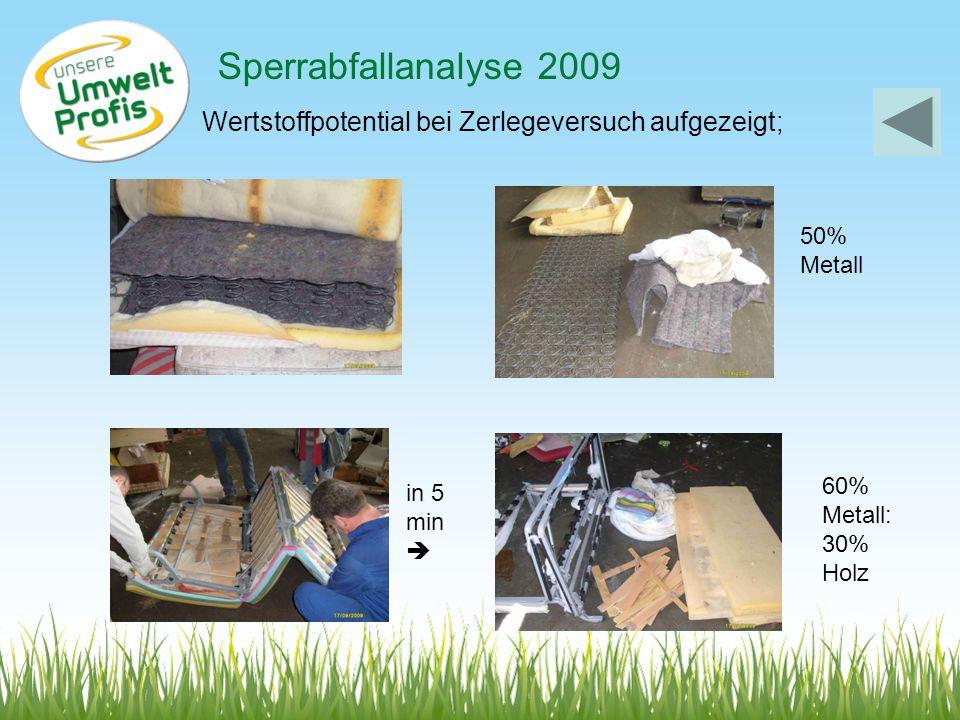 Sperrabfallanalyse 2009 Wertstoffpotential bei Zerlegeversuch aufgezeigt; 50% Metall 60% Metall: 30% Holz in 5 min