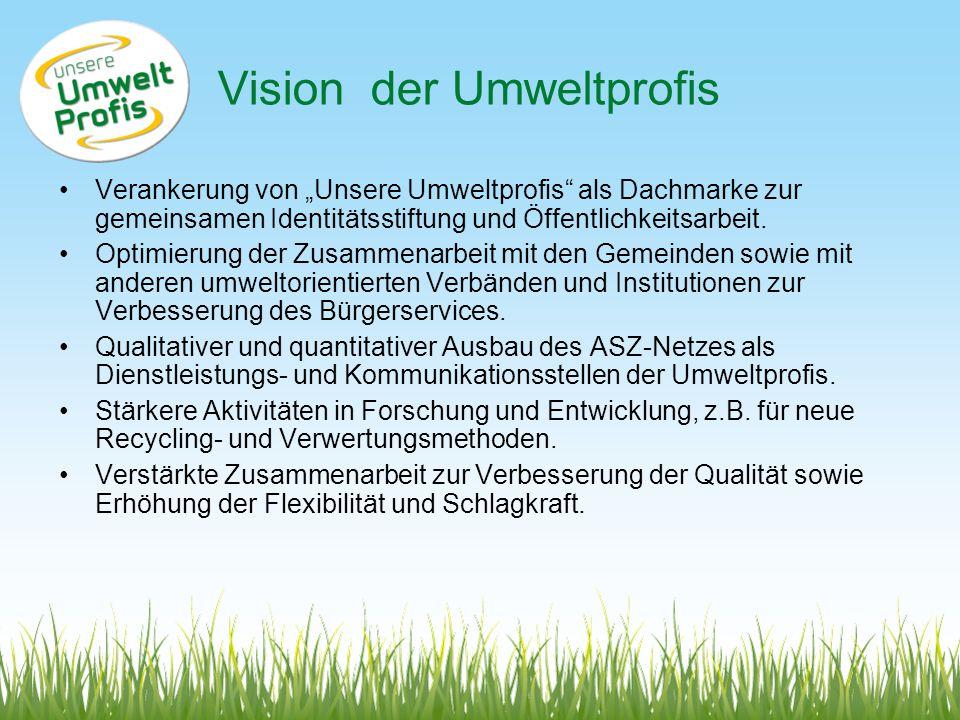 Vision der Umweltprofis Verankerung von Unsere Umweltprofis als Dachmarke zur gemeinsamen Identitätsstiftung und Öffentlichkeitsarbeit. Optimierung de