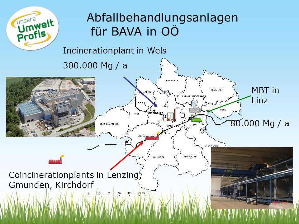 MBT in Linz Incinerationplant in Wels 300.000 Mg / a Coincinerationplants in Lenzing, Gmunden, Kirchdorf Abfallbehandlungsanlagen für BAVA in OÖ 80.000 Mg / a