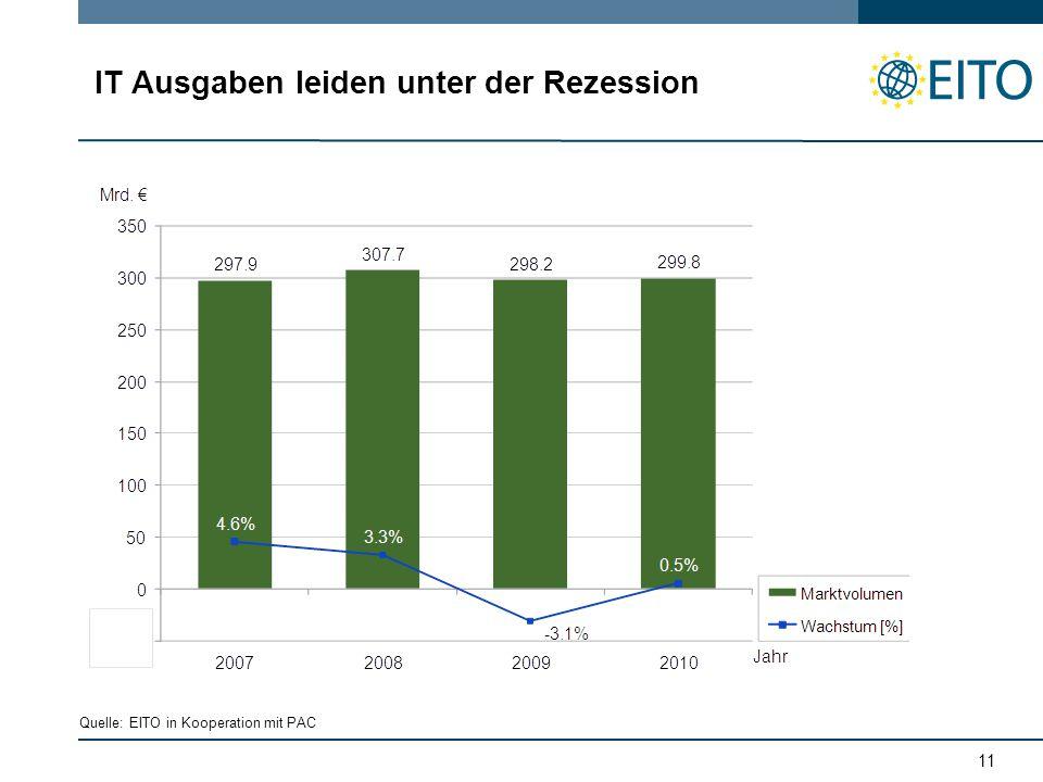 11 IT Ausgaben leiden unter der Rezession Quelle: EITO in Kooperation mit PAC