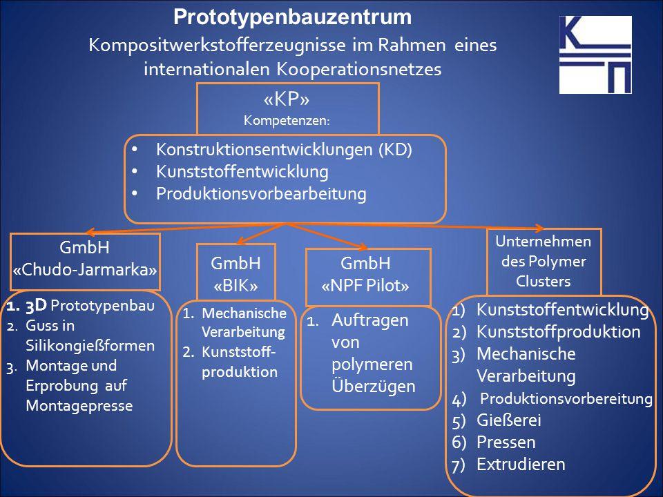 Prototypenbauzentrum Kompositwerkstofferzeugnisse im Rahmen eines internationalen Kooperationsnetzes GmbH «Chudo-Jarmarka» GmbH «BIK» GmbH «NPF Pilot»
