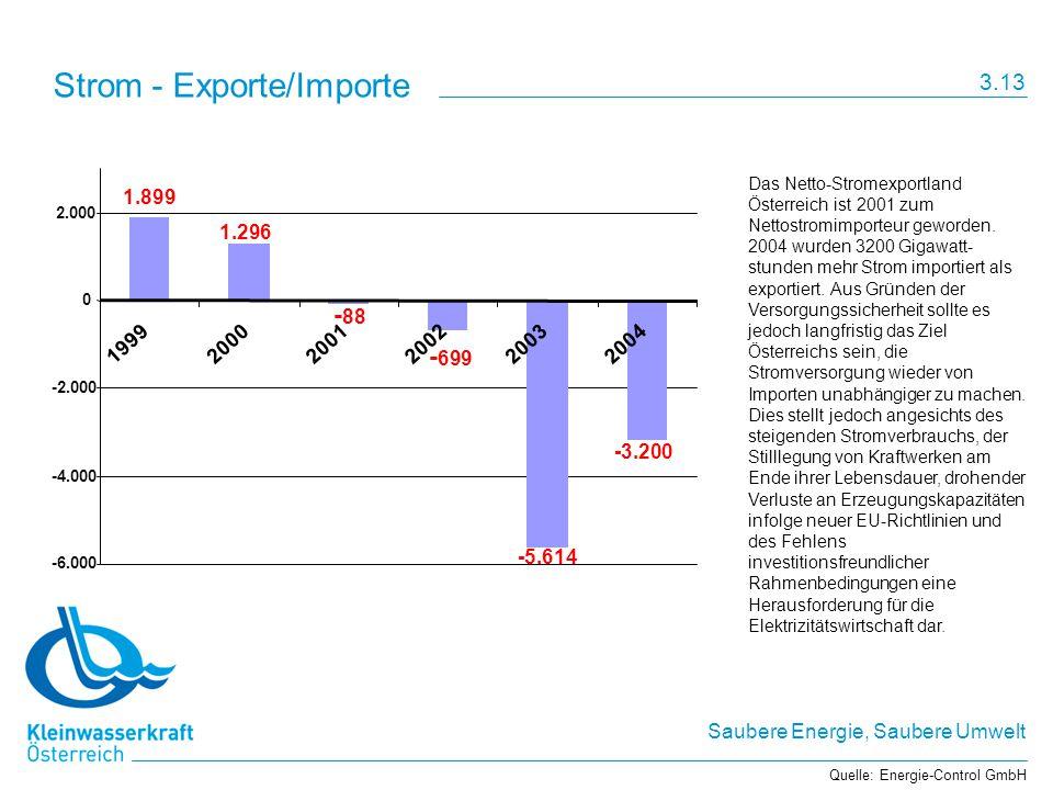 Saubere Energie, Saubere Umwelt Strom - Exporte/Importe Das Netto-Stromexportland Österreich ist 2001 zum Nettostromimporteur geworden. 2004 wurden 32