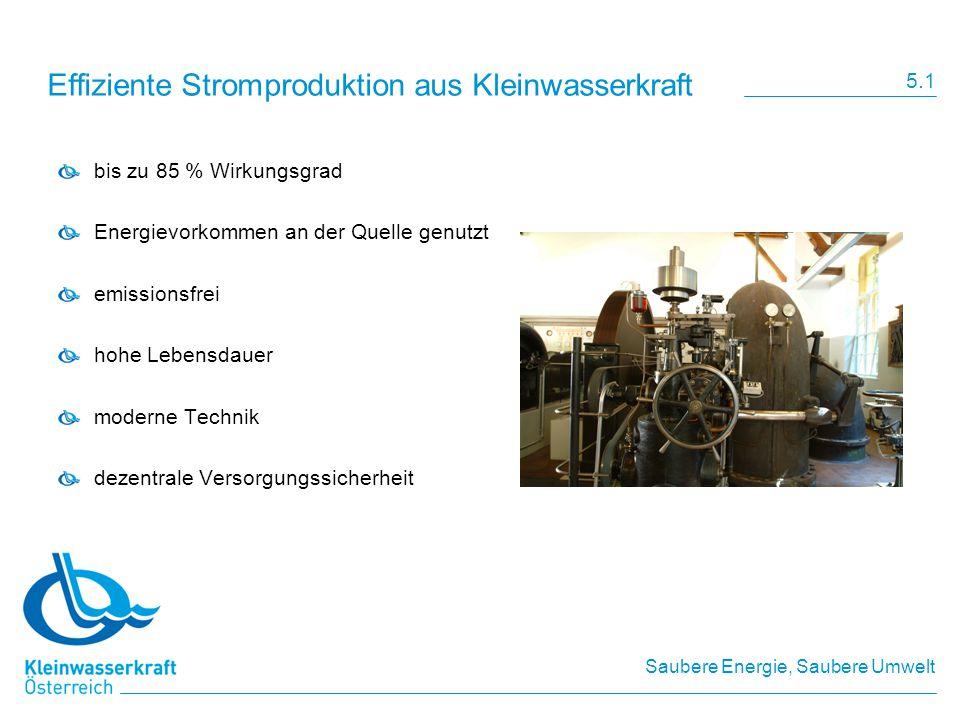 Saubere Energie, Saubere Umwelt Effiziente Stromproduktion aus Kleinwasserkraft bis zu 85 % Wirkungsgrad Energievorkommen an der Quelle genutzt emissi