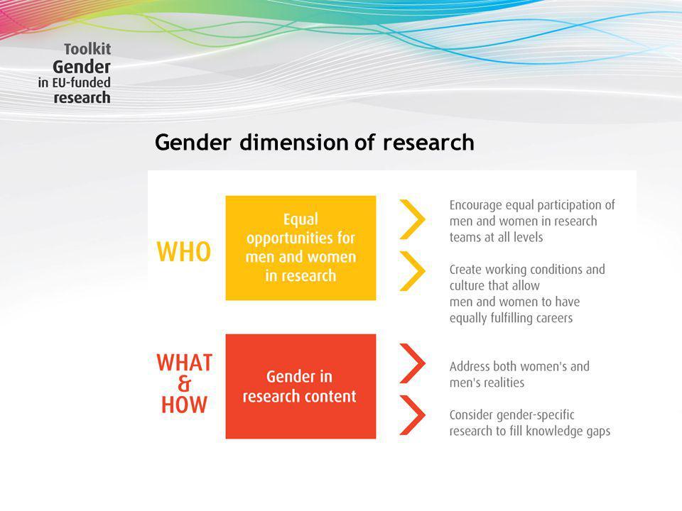 Sabine Scherbaum Gender in the research cycle