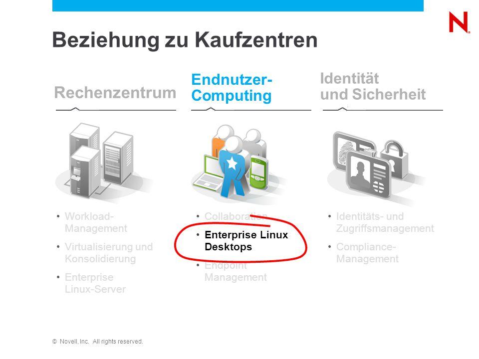 © Novell, Inc. All rights reserved. Beziehung zu Kaufzentren Rechenzentrum Endnutzer- Computing Identität und Sicherheit Identitäts- und Zugriffsmanag