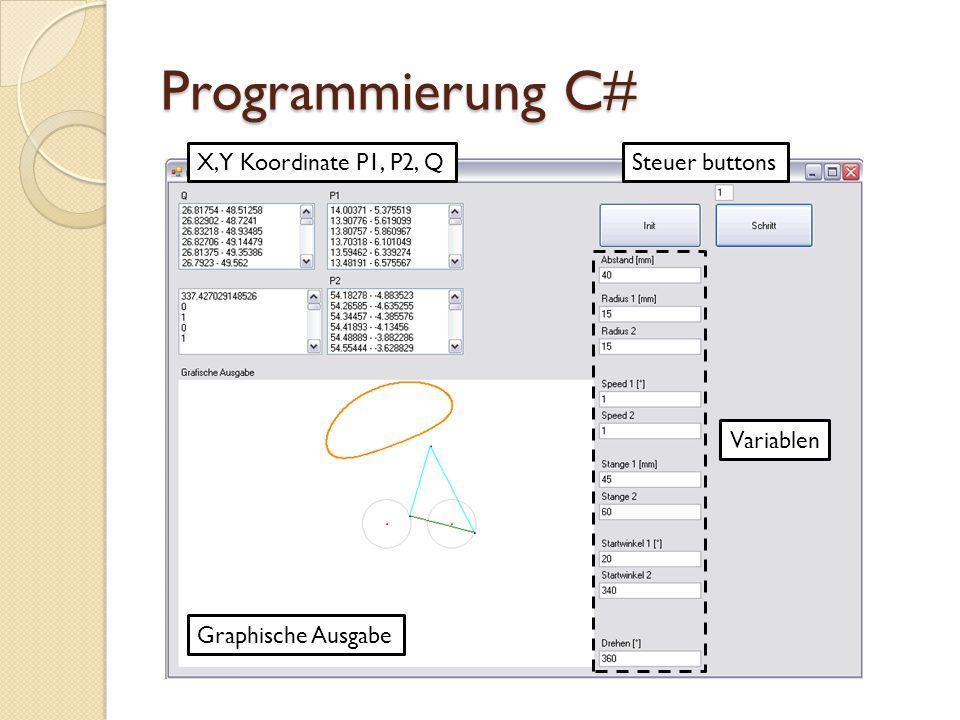 Programmierung C# Variablen X,Y Koordinate P1, P2, Q Graphische Ausgabe Steuer buttons