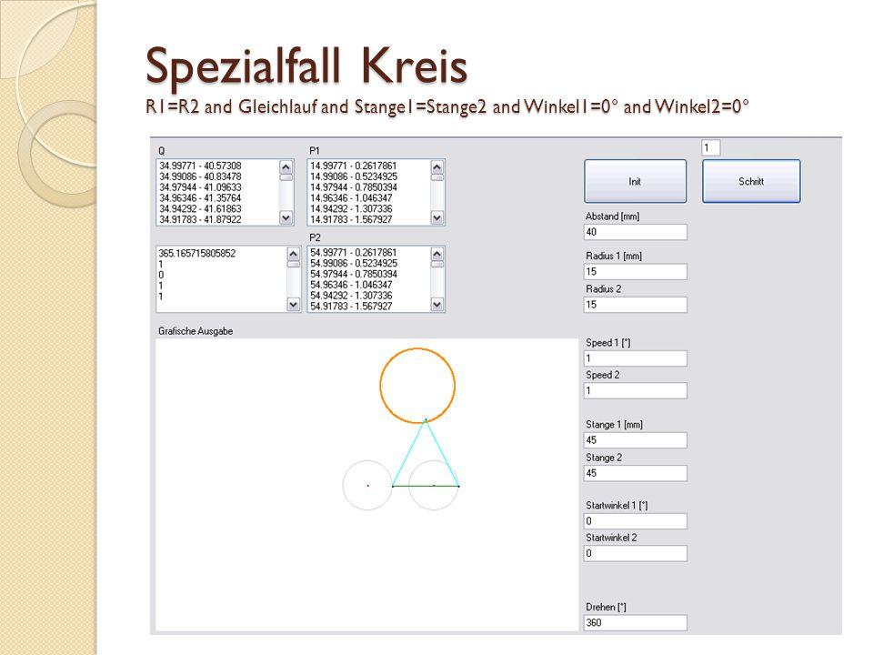 Spezialfall Achterbahn R1=R2 and Gegenlauf and Stange1=Stange2 and Winkel1=0° and Winkel2=0°