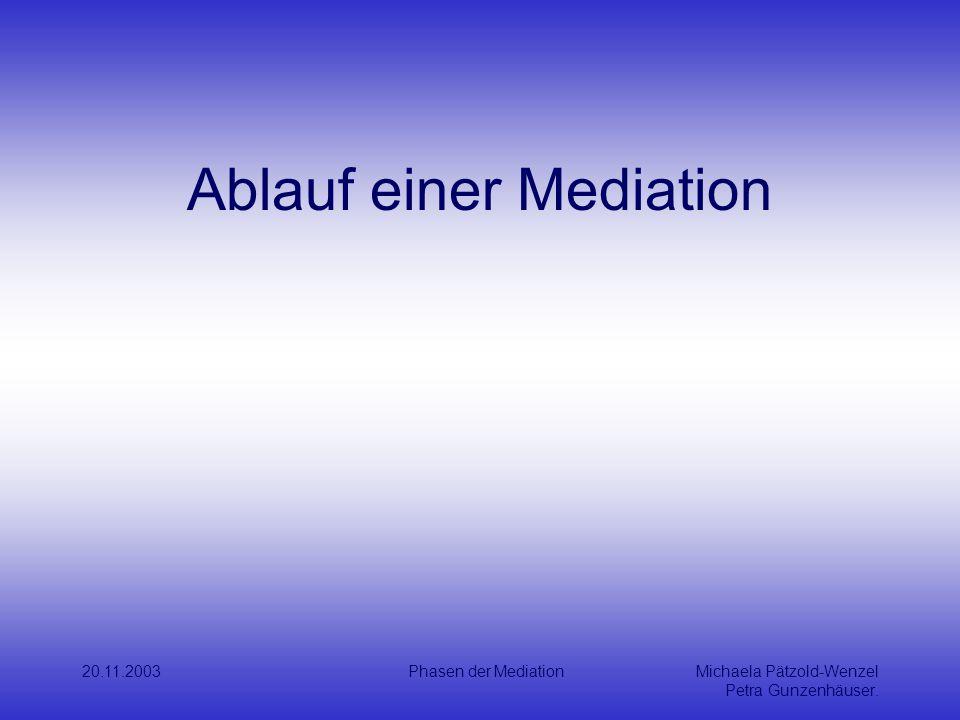 20.11.2003Phasen der MediationMichaela Pätzold-Wenzel Petra Gunzenhäuser. Ablauf einer Mediation