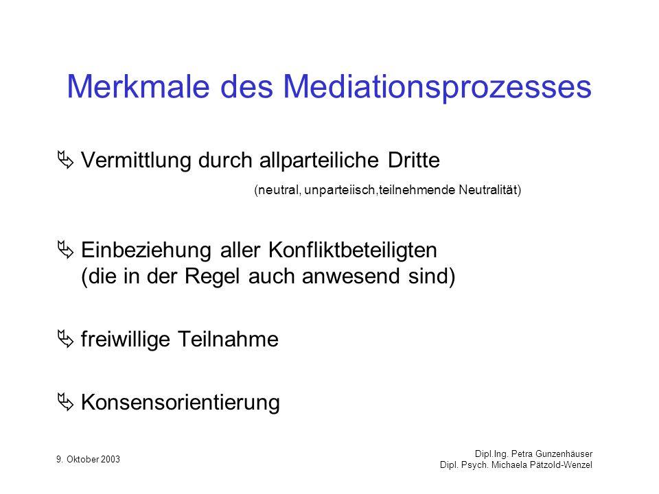 9. Oktober 2003 Dipl.Ing. Petra Gunzenhäuser Dipl. Psych. Michaela Pätzold-Wenzel Merkmale des Mediationsprozesses Vermittlung durch allparteiliche Dr