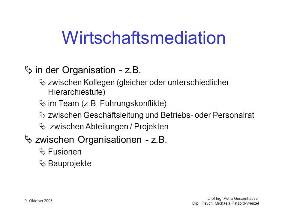 9. Oktober 2003 Dipl.Ing. Petra Gunzenhäuser Dipl. Psych. Michaela Pätzold-Wenzel Wirtschaftsmediation in der Organisation - z.B. zwischen Kollegen (g