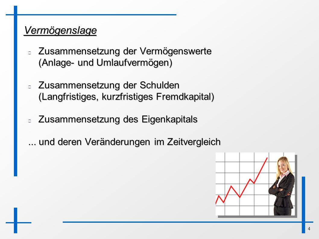 4 Vermögenslage Zusammensetzung der Vermögenswerte (Anlage- und Umlaufvermögen) Zusammensetzung der Schulden (Langfristiges, kurzfristiges Fremdkapita