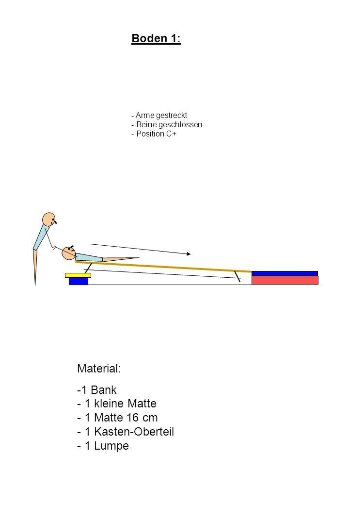 Boden 1: - Arme gestreckt - Beine geschlossen - Position C+ Material: -1 Bank - 1 kleine Matte - 1 Matte 16 cm - 1 Kasten-Oberteil - 1 Lumpe