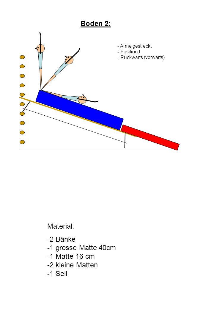 Boden 2: - Arme gestreckt - Position I - Rückwärts (vorwärts) Material: -2 Bänke -1 grosse Matte 40cm -1 Matte 16 cm -2 kleine Matten -1 Seil