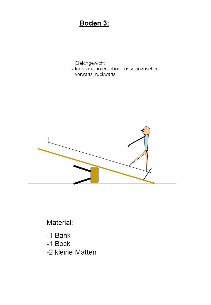 Boden 3: - Gleichgewicht - langsam laufen, ohne Füsse anzusehen - vorwärts, rückwärts Material: -1 Bank -1 Bock -2 kleine Matten