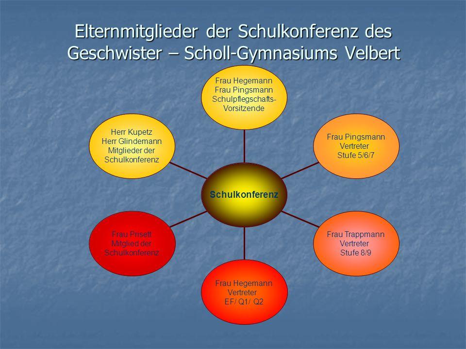Elternmitglieder der Schulkonferenz des Geschwister – Scholl-Gymnasiums Velbert Herr Kupetz Herr Glindemann Mitglieder der Schulkonferenz Frau Prisett