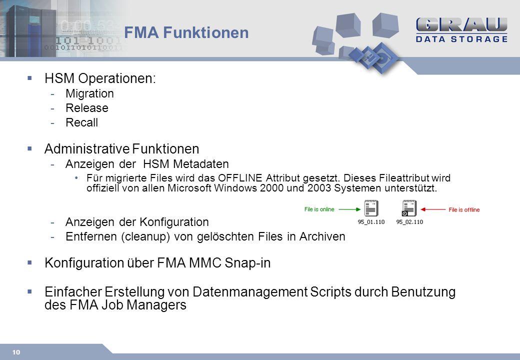 10 FMA Funktionen HSM Operationen: -Migration -Release -Recall Administrative Funktionen -Anzeigen der HSM Metadaten Für migrierte Files wird das OFFLINE Attribut gesetzt.