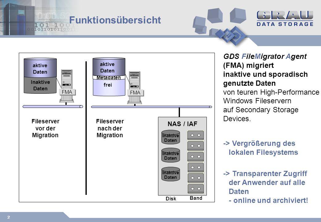 2 Funktionsübersicht -> Vergrößerung des lokalen Filesystems -> Transparenter Zugriff der Anwender auf alle Daten - online und archiviert.