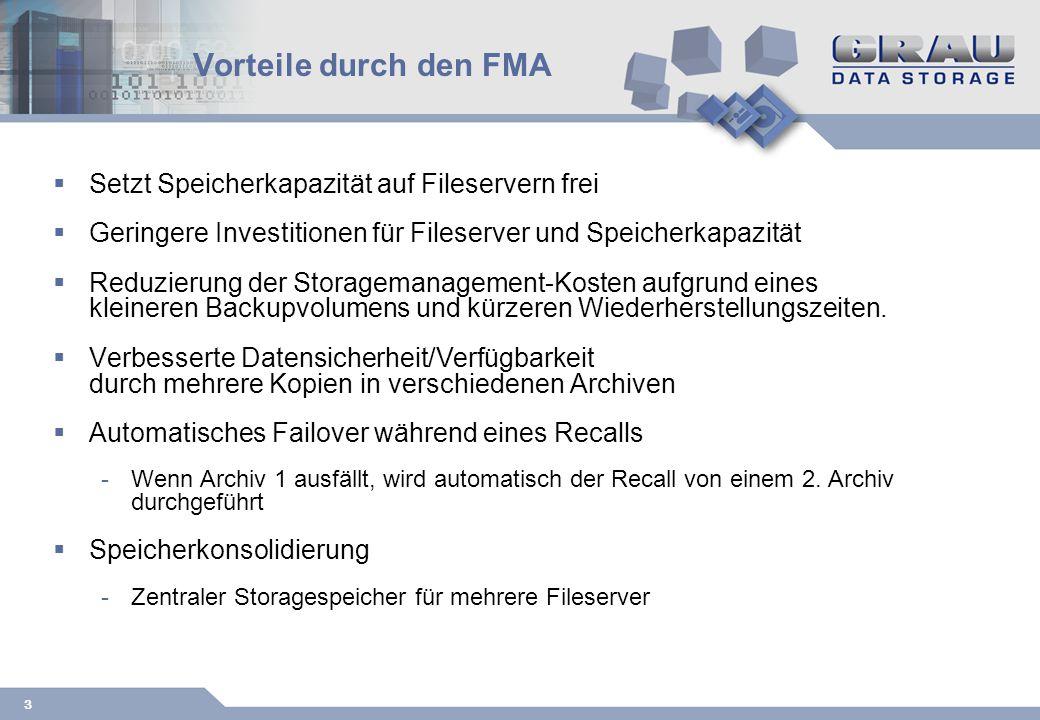 3 Vorteile durch den FMA Setzt Speicherkapazität auf Fileservern frei Geringere Investitionen für Fileserver und Speicherkapazität Reduzierung der Storagemanagement-Kosten aufgrund eines kleineren Backupvolumens und kürzeren Wiederherstellungszeiten.