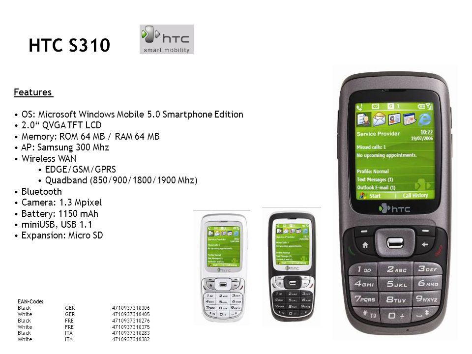HTC S310 Features OS: Microsoft Windows Mobile 5.0 Smartphone Edition 2.0 QVGA TFT LCD Memory: ROM 64 MB / RAM 64 MB AP: Samsung 300 Mhz Wireless WAN EDGE/GSM/GPRS Quadband (850/900/1800/1900 Mhz) Bluetooth Camera: 1.3 Mpixel Battery: 1150 mAh miniUSB, USB 1.1 Expansion: Micro SD EAN-Code: BlackGER WhiteGER BlackFRE WhiteFRE BlackITA WhiteITA HTC S310