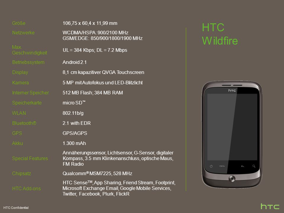 Größe106,75 x 60,4 x 11,99 mm NetzwerkeWCDMA/HSPA: 900/2100 MHz GSM/EDGE: 850/900/1800/1900 MHz Max. Geschwindigkeit UL = 384 Kbps; DL = 7.2 Mbps Betr